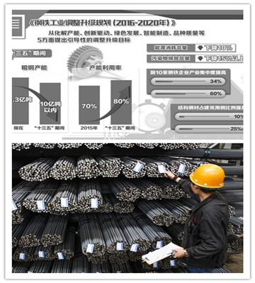 钢铁工业调整升级规划(2016—2020年)