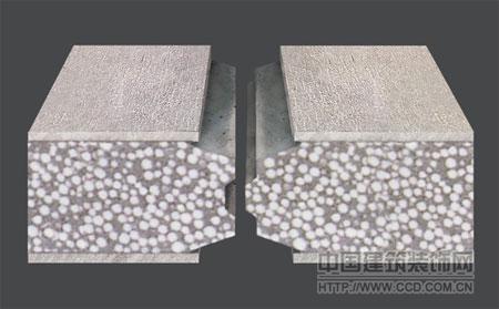 北京大型隔墙板厂家直销,型号齐全