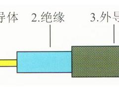出售同轴射频线-想买高性价烯绝缘同轴射频