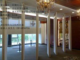 行业新闻:电动隔断在酒店装修中被广泛应用