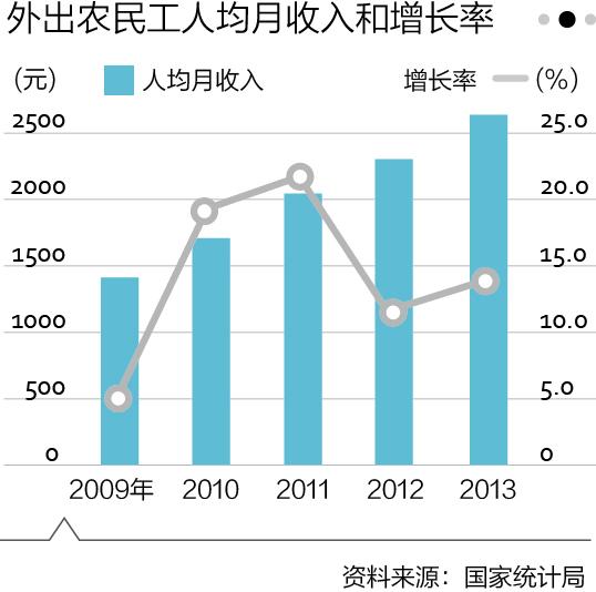 中国人口红利现状_人口红利怎么翻译