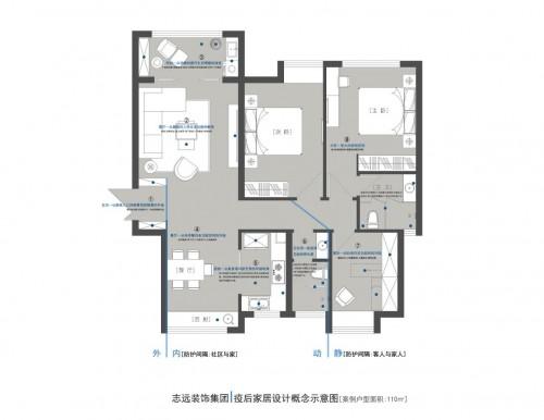 真人投注会员注册,如何实现居家空间最理想化使用